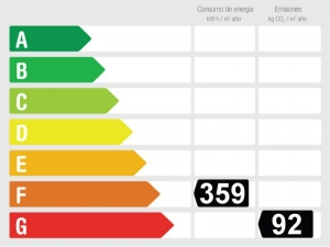 Energy Performance Rating Villa for sale in La Herradura, Almuñecar, Granada, Spain
